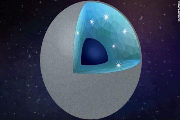 چرخش سیارات الماسی در کیهان