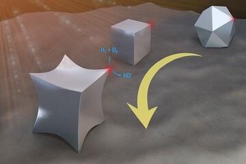 شکل نانوذرات چه تاثیری در فعالیتهای کاتالیستی دارد؟