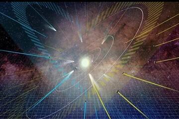 منظومه شمسی دارای دو دائرةالبروج است