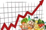 اولویت کنترل رشد قیمت در بازار داراییها