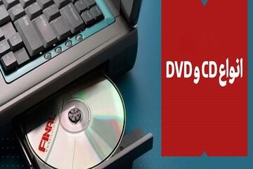 تولید انبوه و عرضه CD و DVD با پوشش نانومتری