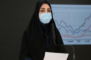 پیشرفت واکسن ایرانی تا مرحله تزریق حیوانی