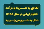 هزینه و درآمد خانوار ایرانی در سال ۵۹