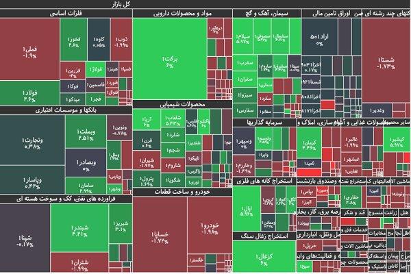 افزایش تقاضا در بازار بورس/ رنگ بورس سبز شد
