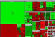 رشد ۵۷۴ واحدی شاخص بورس در ابتدای معاملات امروز