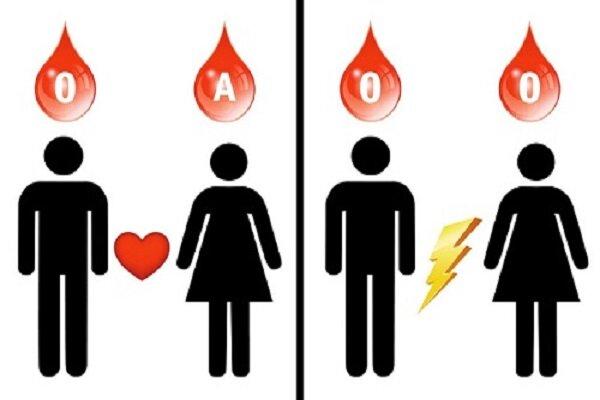 حقایقی جالب درباره گروههای خونی