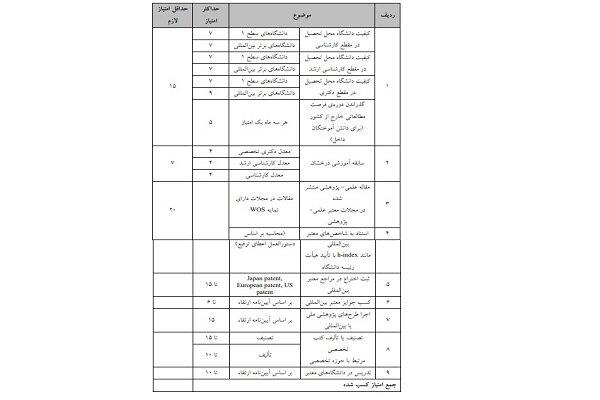 دستورالعمل فوقالعاده جذب هیئت علمی سوابق درخشان دانشگاه تهران ابلاغ شد