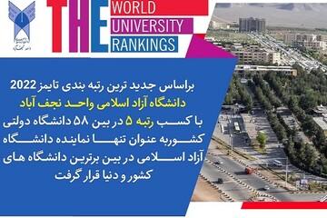 دانشگاه آزاد اسلامی واحد نجفآباد در جمع برترین دانشگاههای کشور و جهان قرار گرفت