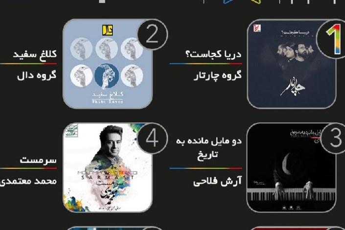 پرفروشترین آلبومهای موسیقی هفته/صدرنشینی چند هفتهای «چارتار»