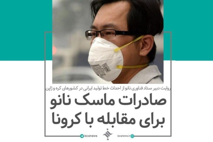 صادرات ماسک نانو برای مقابله با کرونا