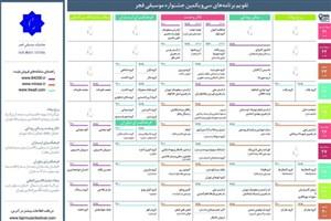آخرین تغییرات جدول جشنواره موسیقی فجر+جدول