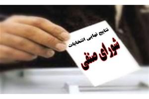 پیروزی ائتلاف «دانشگاه زنده است» در انتخابات شوراى صنفى دانشگاه صنعتی شاهرود