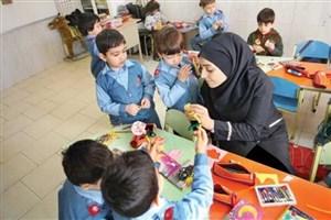 مرکز مطالعات یا شبهموزه از فعالیتهای پیشدبستانی در تهران ایجاد می شود
