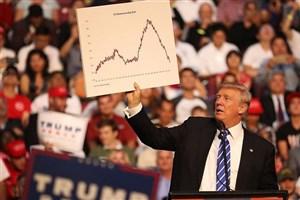 در آستانه انتخابات آمریکا؛ چه کسی در نظرسنجیها پیشتاز است؟