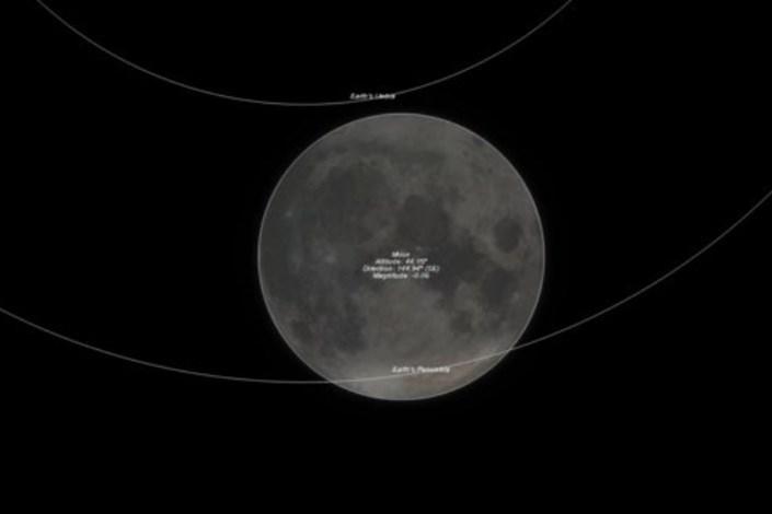 امشب ماه میگیرد