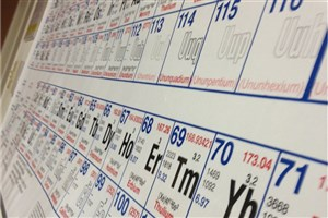4 New Elements Finally Added to the Periodic Table