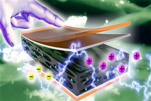 Nanotech Device Can Turn Human Motion into Energy