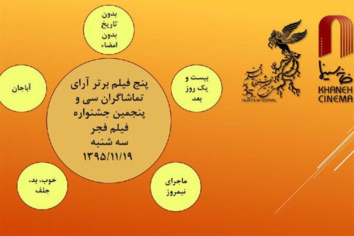اعلام آرای مردمی نهمین روز جشنواره فیلم فجر