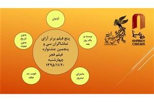 روز دهم جشنواره فیلم فجر و نتایج آرا مردمی