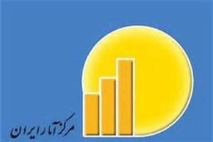 مرکز آمار، تورم فروردین ماه را  اعلام کرد
