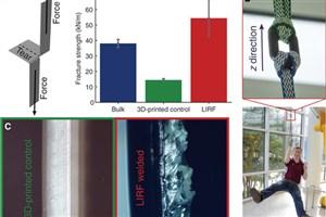 استفاده از نانولولههای کربنی برای تقویت جوش پلاستیک