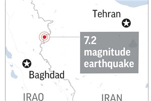 Powerful Earthquake Hits Iran-Iraq Border