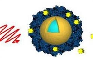 آزادسازی مستقیم داروهای سرطان در تومورها با استفاده از پالس لیزر