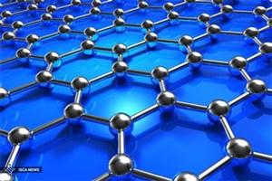 نانوکامپوزیت چیست؟