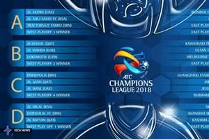 افزایش جوایز لیگ قهرمانان آسیا و AFC کاپ