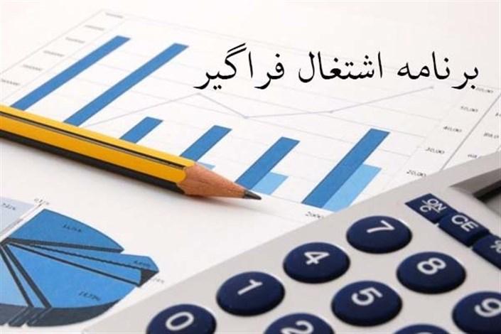 پرداخت سود