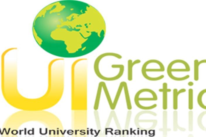 فهرست سبزترینهای جهان