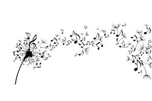 بررسی وضعیت موسیقی بین سال 94 تا 96