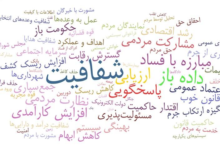 مدعیان حقوق شهروندی غایبان اصلی دسترسی آزاد به اطلاعات/شش استانداری بی اعتنا