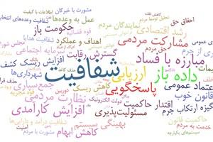 نهادهای  غایب در سامانه دسترسی آزاد به اطلاعات را بشناسید/ نهاد ریاست جمهوری و شهرداری تهران در صدر غیرشفافها