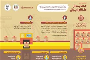 اطلاعنگاشت حمایت از کالای ایرانی منتشر شد