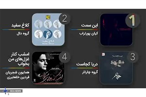اثر جدید کیان پورتراب در صدر قرار گرفت/ آخرین آلبوم چارتار در لیست  پرفروش ها