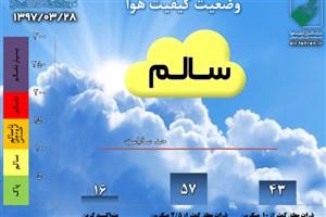 امروز از هوای تهران لذت ببرید پاک است