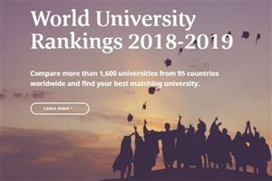رتبه دانشگاه آزاد در «یو_ مولتی رنک»