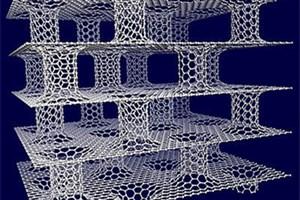 ردپای فناوری نانو در صنعت ساخت وساز/ کمبودی از نظر دانش و تکنولوژی نداریم