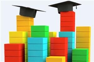 رتبهبندی دانشگاهی تحت سلطه آمریکا و انگلیس