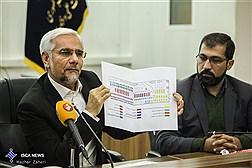 نشست خبری نمایشگاه ملی گیاهان دارویی  و طب ایرانی