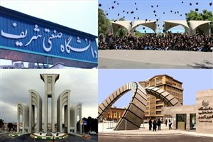 Iran Top-Ranked Universities in THE 2019