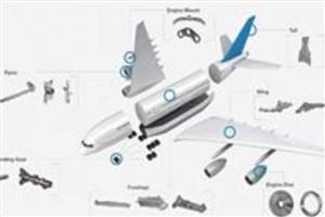 همافزایی شرکتهای فعال با تشکیل انجمن سازندگان قطعات صنعت هوایی ایران