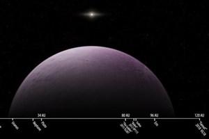 دورترین جسم منظومه شمسی کشف شد