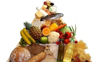نقش موثر تغذیه سالم در کاهش مضرات هوای آلوده