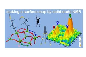 تقویت روش NMR برای مطالعه نانوذرات سیلیکای مزوپور