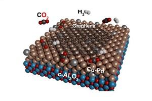 کشف روشی برای تبدیل دی اکسید کربن اضافه موجود در اتمسفر به گرافن