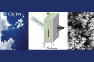 تبدیل دیاکسید کربن هوا به نانوپیاز کربنی