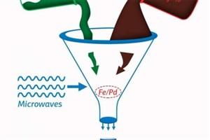 افزایش کارایی سنتز مواد شیمیایی با نانوکاتالیست حاوی آهن