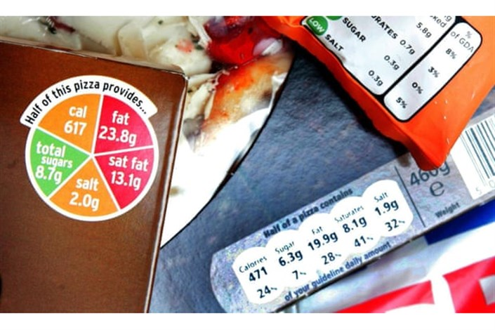 How Food Packs Can Help People Fight Obesity?